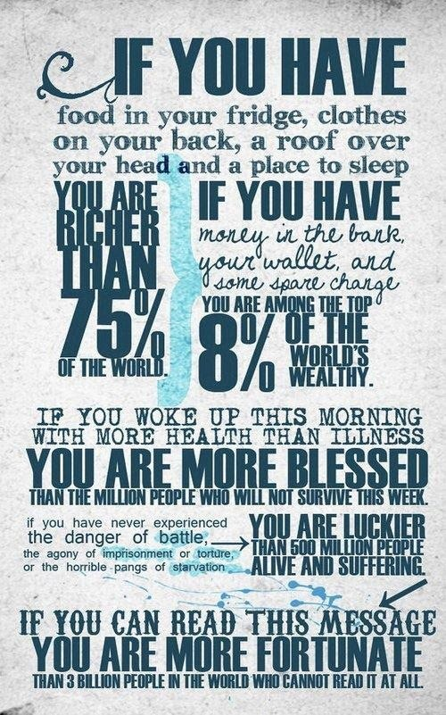 Stop Whining. You are Blessed.