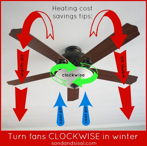 Ceiling fan direction for winter tips sand and sisal which direction to turn fans in winter other easy effective tips to maintaining a mozeypictures Gallery
