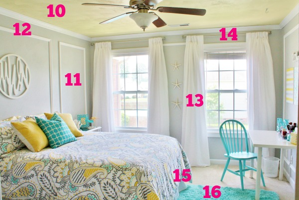 Room Makeover Source List